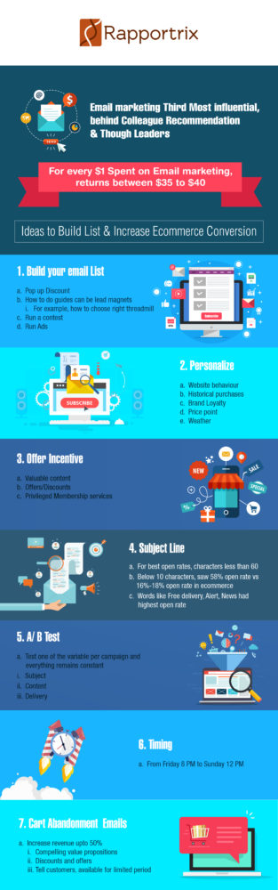 7-best-ideas-to-build-email-list-for-ecommerce