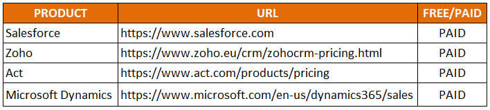 CRM-engagement-tools-table
