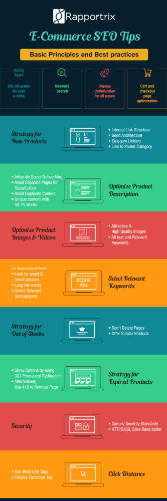 SEO-tips-to-optimize-your-product-page