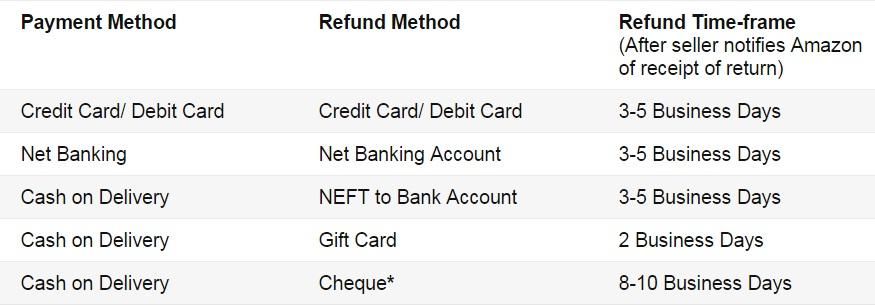 refund-time-return