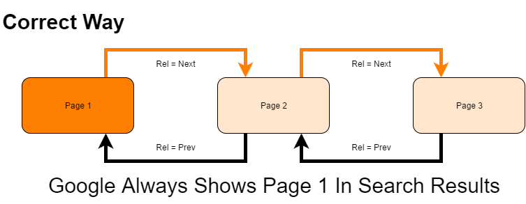 page-connect-2