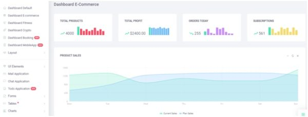 Purpose of a Dashboard in Ecommerce