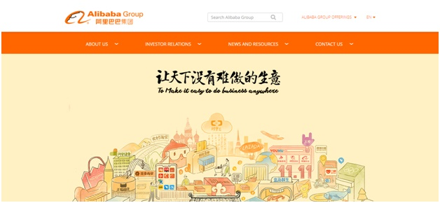 Example of wholesaling is Alibaba