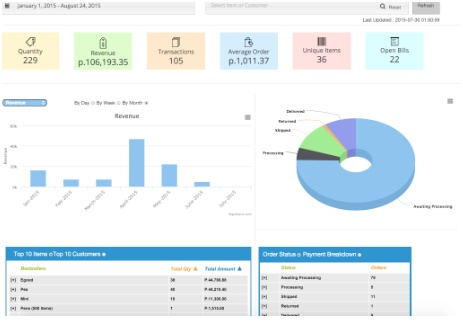 Ecwid can create a detailed sales report