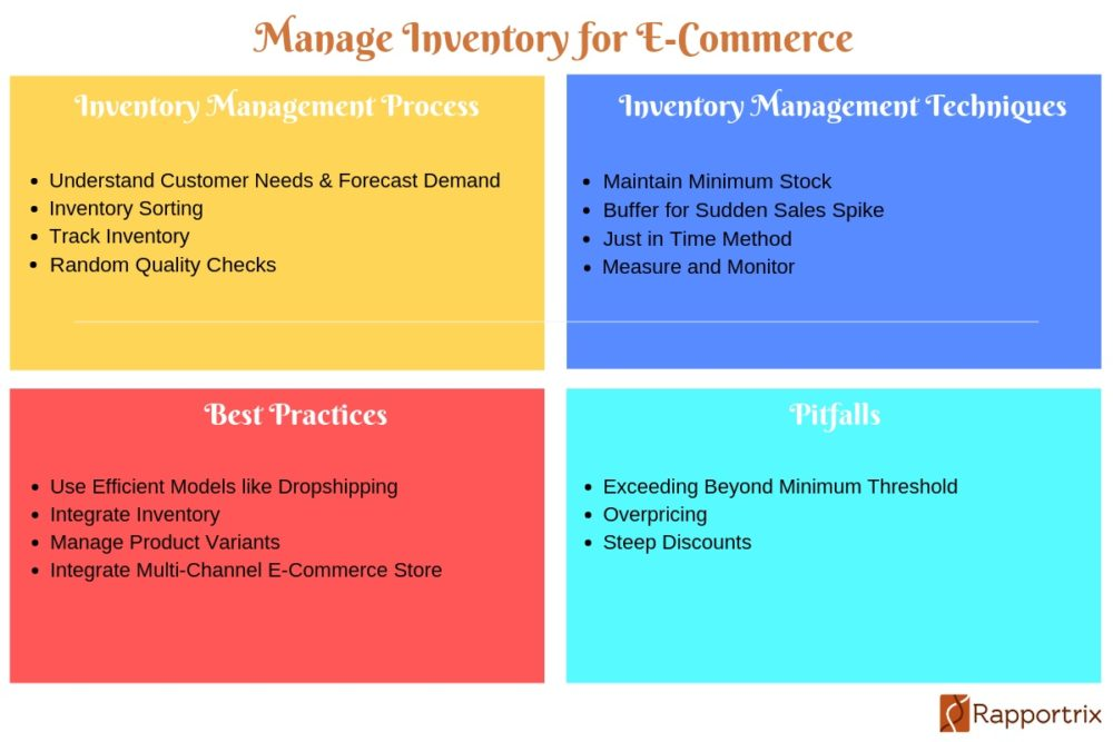 what is ecommerce inventory management and its importance