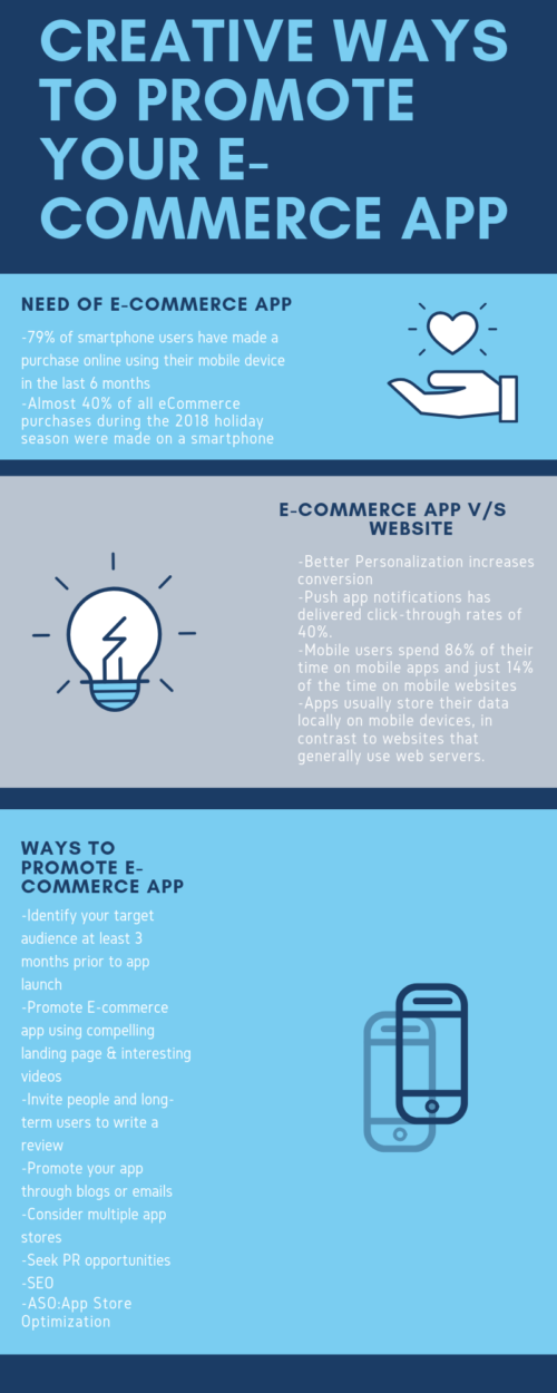What are the ways to promote your e-commerce app?