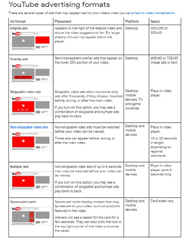 Guideline on Ad formats